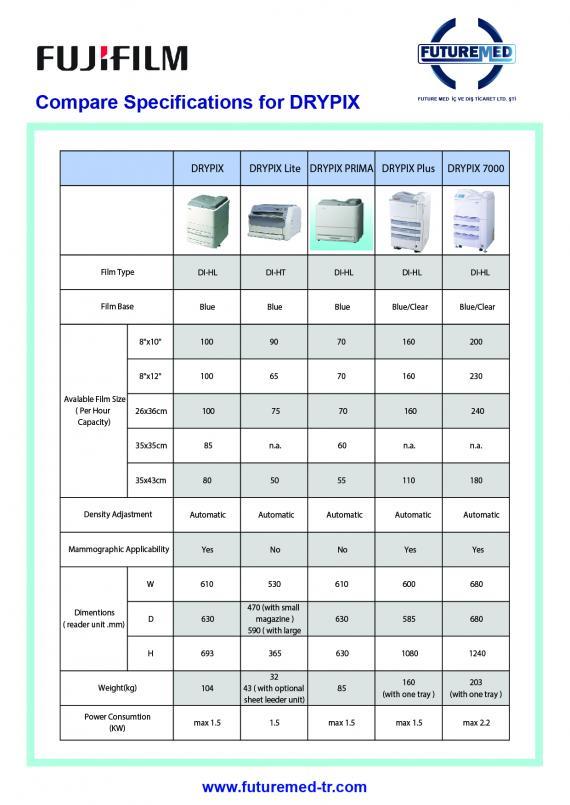 Comparison of Fujifilm Healthcare Printers Features